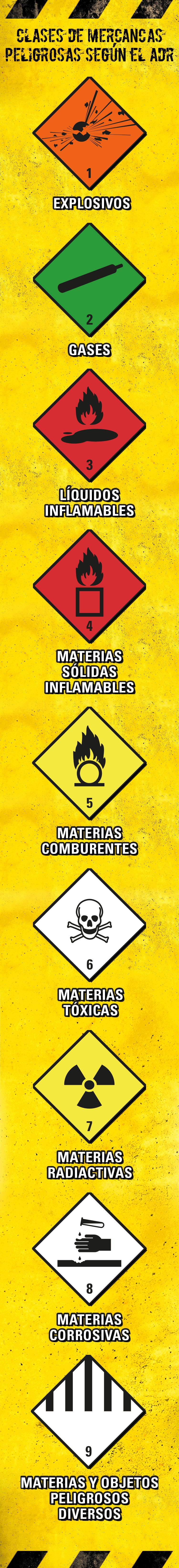 Better-Safe_content_images_Hazards_ES